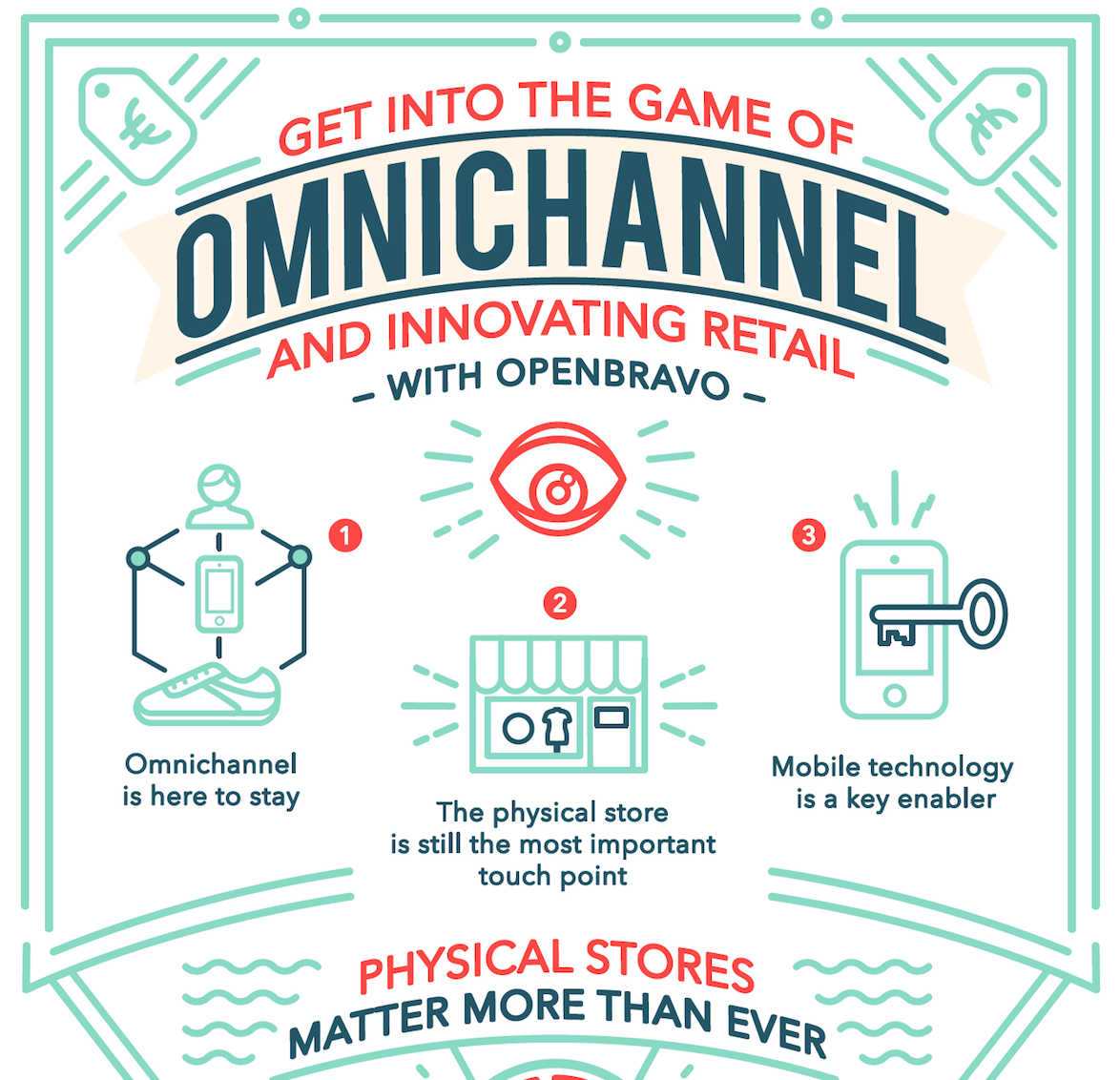 Infographic-Get into the game of omnichannel.png