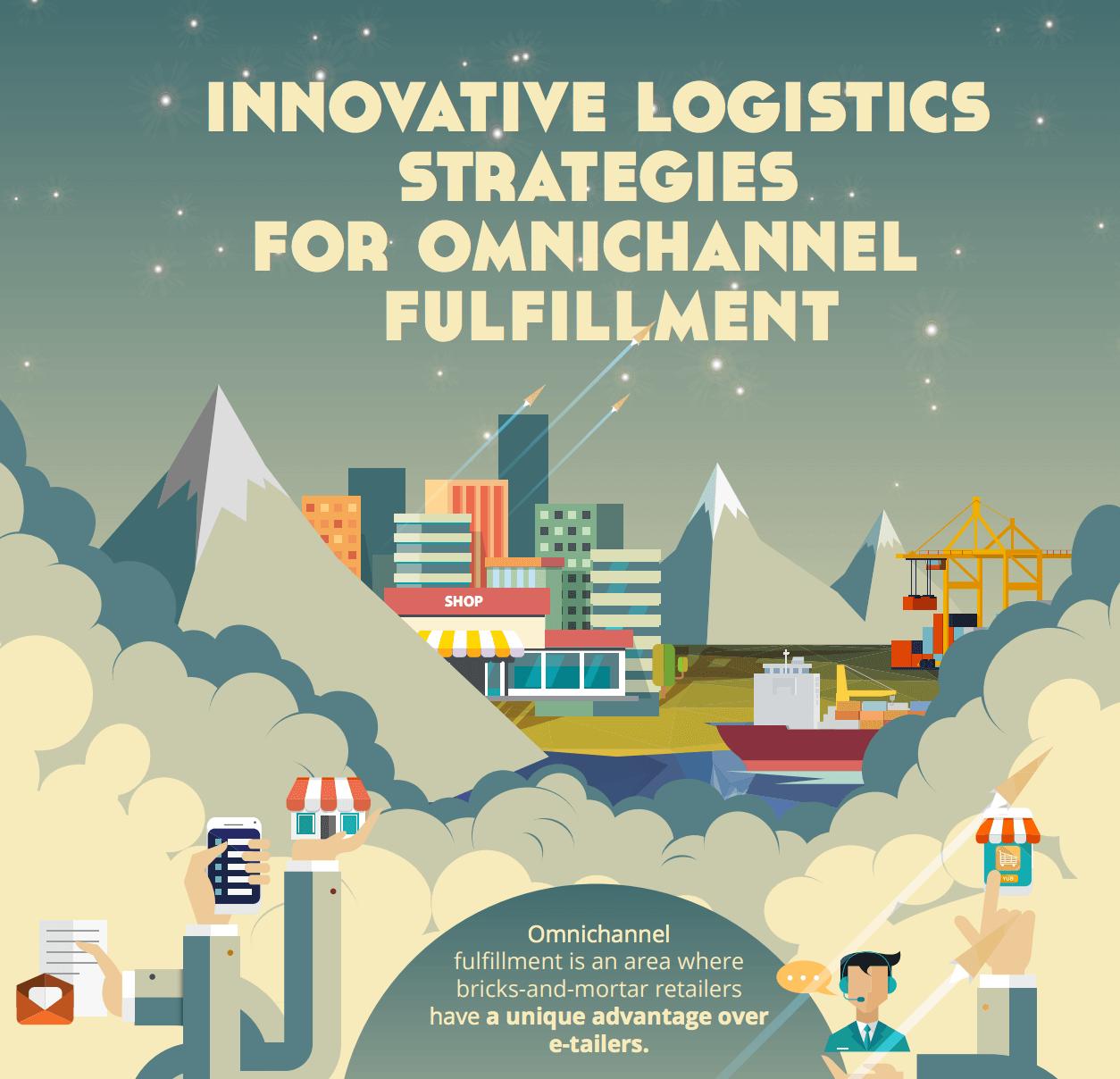 Infographic_Innovative Logistics Strategis for Omnichannel_EN.png