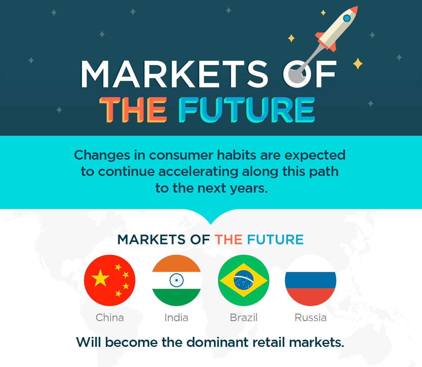 Infographic_Retail markets of the future_EN.png