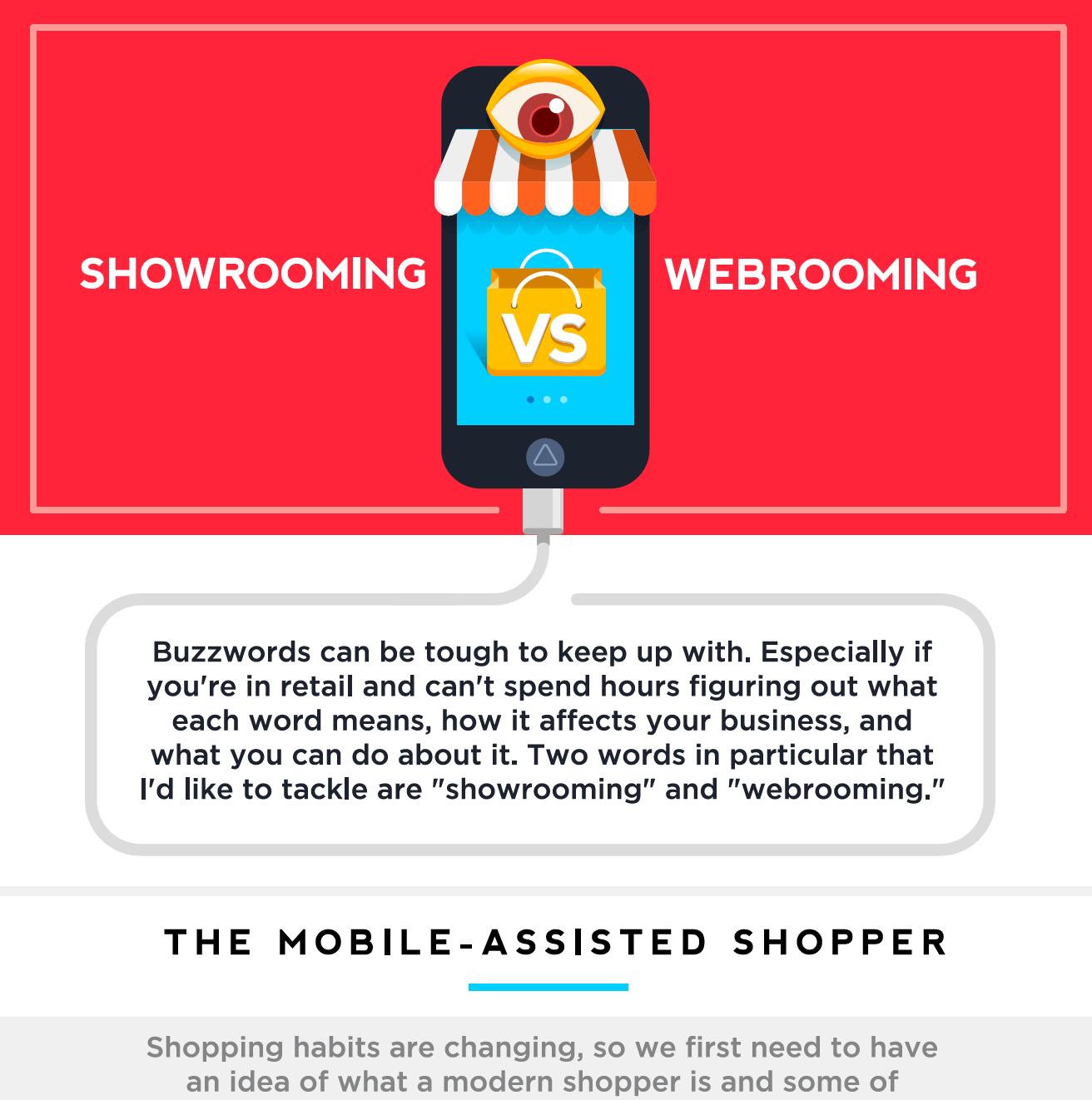 Infographic_Showrooming vs Webrooming_EN.png