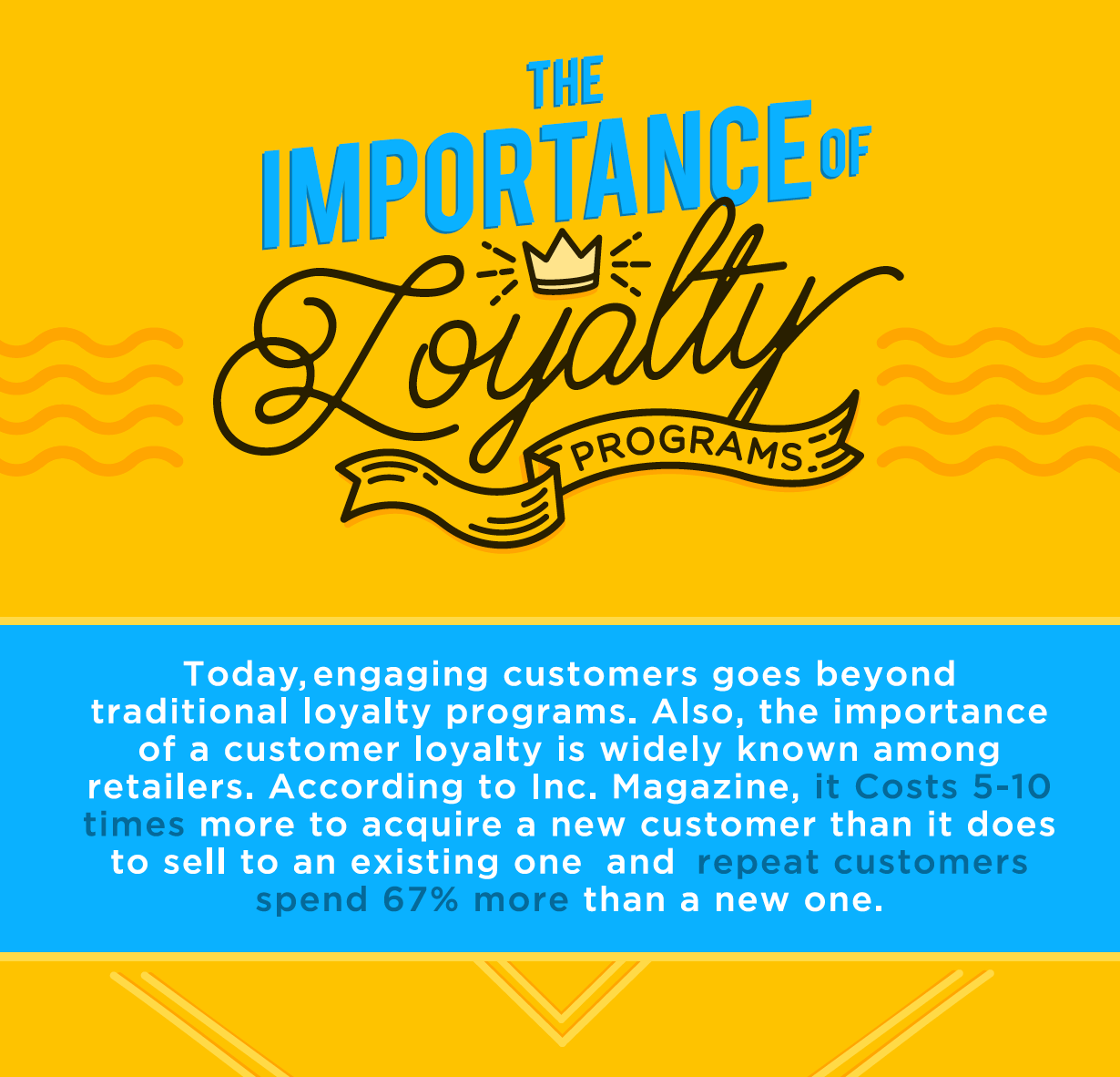 Infographic_The importance of loyalty programs_EN.png